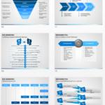 B2B Marketing Presentation